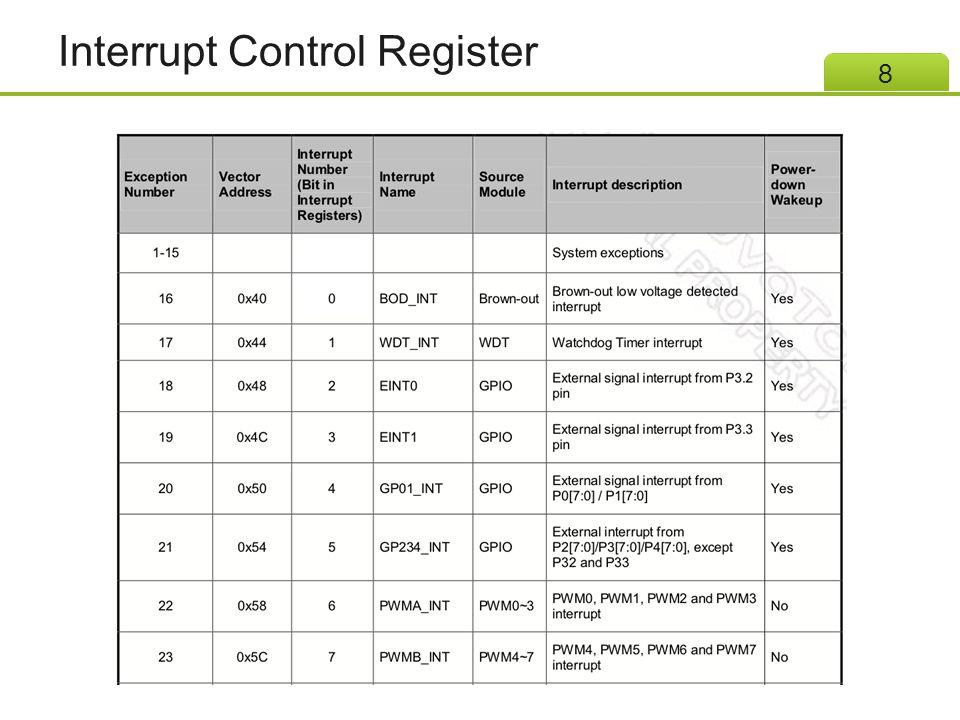 Interrupt Control Register 8