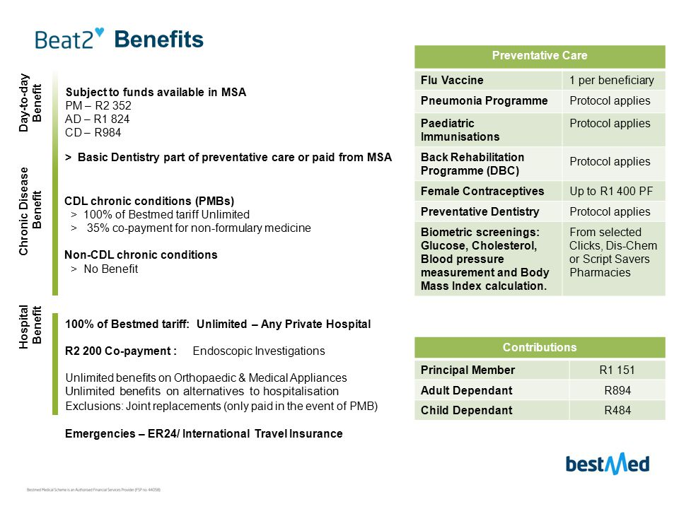 Benefit Changes Introduce and implement a competitive negotiated fee for Midwife Assisted Births.