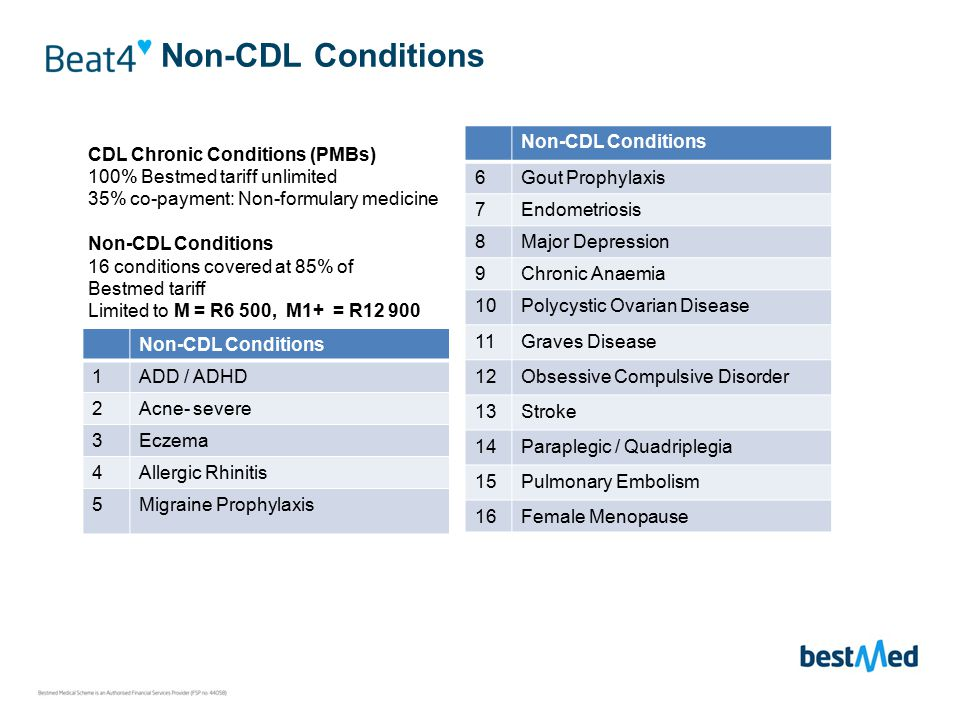 Non-CDL Conditions CDL Chronic Conditions (PMBs) 100% Bestmed tariff unlimited 35% co-payment: Non-formulary medicine Non-CDL Conditions 16 conditions