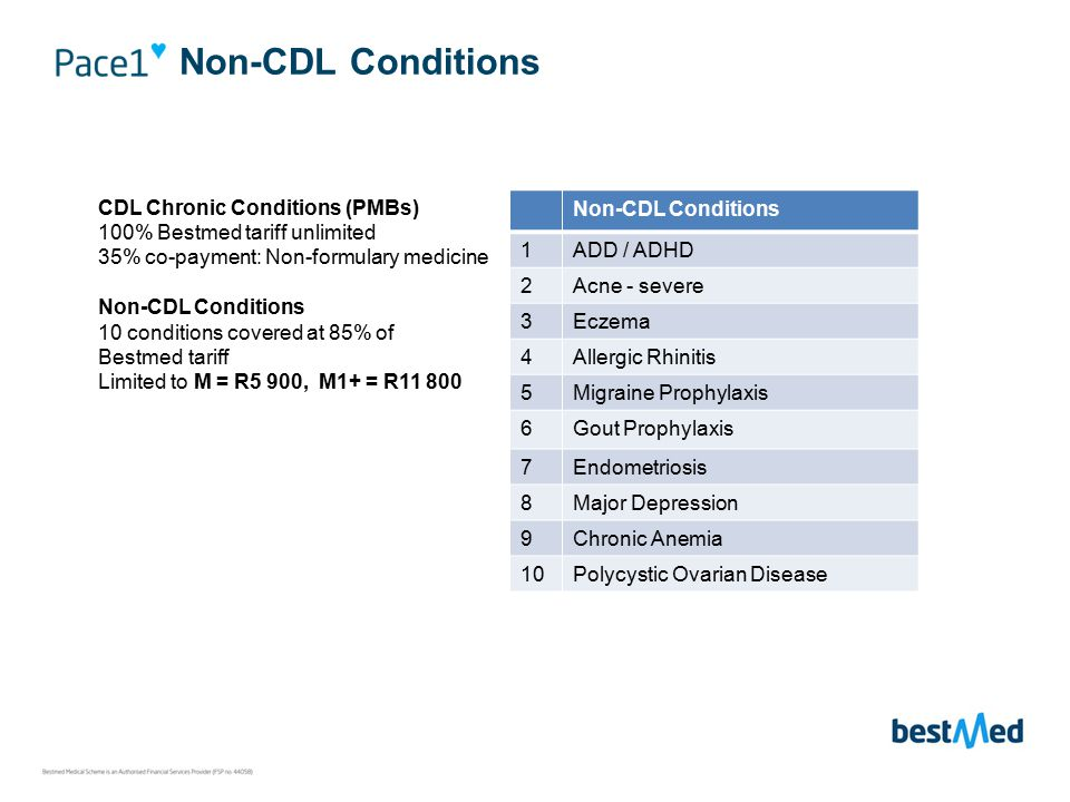 Non-CDL Conditions CDL Chronic Conditions (PMBs) 100% Bestmed tariff unlimited 35% co-payment: Non-formulary medicine Non-CDL Conditions 10 conditions covered at 85% of Bestmed tariff Limited to M = R5 900, M1+ = R11 800 Non-CDL Conditions 1ADD / ADHD 2Acne - severe 3Eczema 4Allergic Rhinitis 5Migraine Prophylaxis 6Gout Prophylaxis 7Endometriosis 8Major Depression 9Chronic Anemia 10Polycystic Ovarian Disease