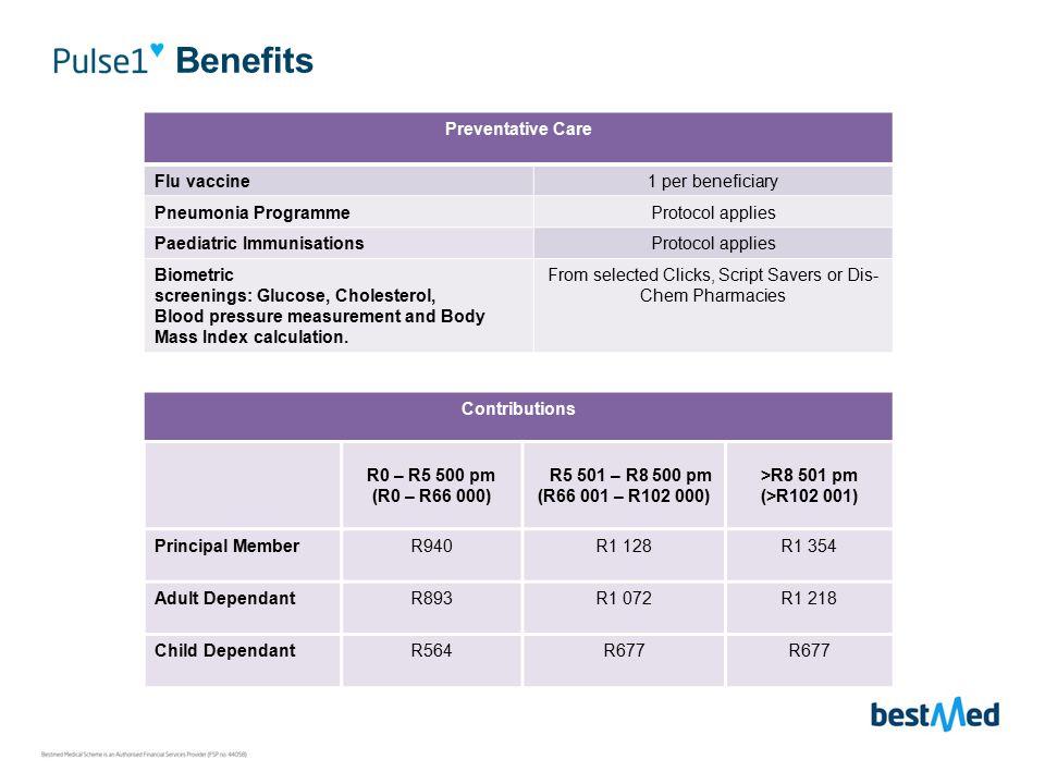 Benefits Preventative Care Flu vaccine1 per beneficiary Pneumonia ProgrammeProtocol applies Paediatric ImmunisationsProtocol applies Biometric screenings: Glucose, Cholesterol, Blood pressure measurement and Body Mass Index calculation.
