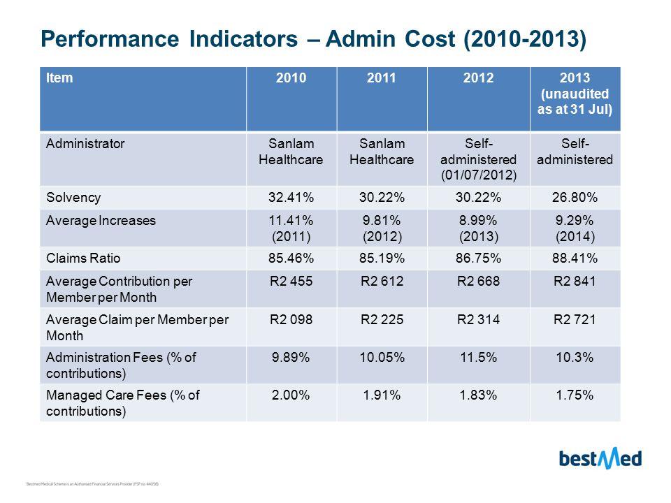 Performance Indicators – Admin Cost (2010-2013) Item2010201120122013 (unaudited as at 31 Jul) AdministratorSanlam Healthcare Sanlam Healthcare Self- administered (01/07/2012) Self- administered Solvency32.41%30.22% 26.80% Average Increases11.41% (2011) 9.81% (2012) 8.99% (2013) 9.29% (2014) Claims Ratio85.46%85.19%86.75%88.41% Average Contribution per Member per Month R2 455R2 612R2 668R2 841 Average Claim per Member per Month R2 098R2 225R2 314R2 721 Administration Fees (% of contributions) 9.89%10.05%11.5%10.3% Managed Care Fees (% of contributions) 2.00%1.91%1.83%1.75%