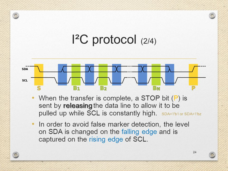 I²C protocol (2/4) releasing When the transfer is complete, a STOP bit (P) is sent by releasing the data line to allow it to be pulled up while SCL is