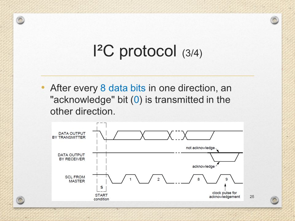I²C protocol (3/4) After every 8 data bits in one direction, an