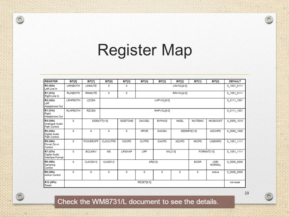 Register Map 29 Check the WM8731/L document to see the details.
