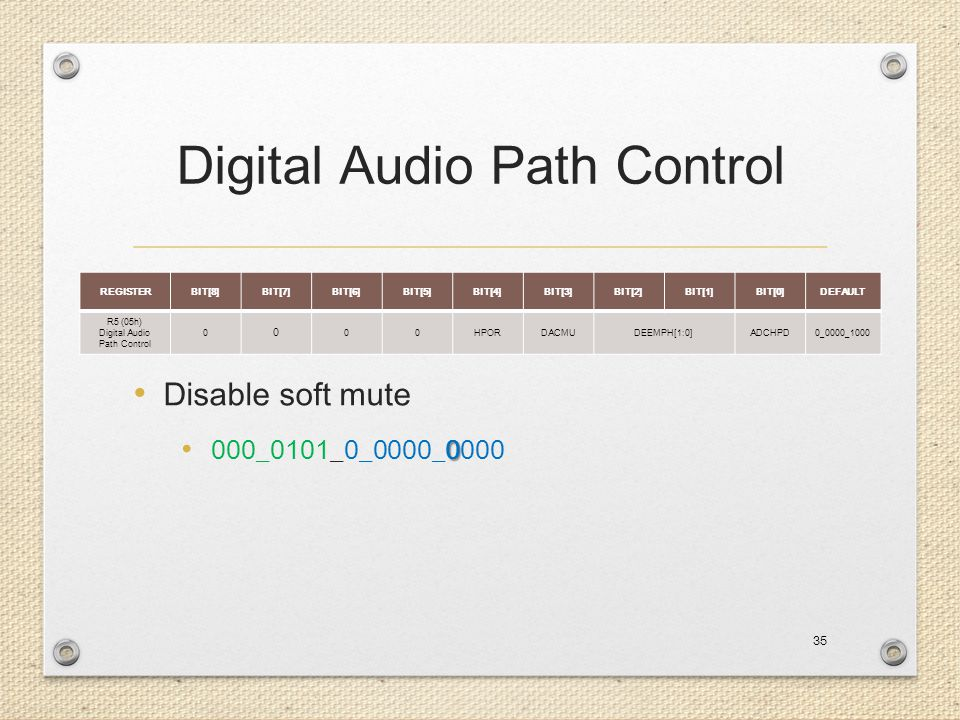 Digital Audio Path Control Disable soft mute 0 000_0101_0_0000_0000 35 REGISTERBIT[8]BIT[7]BIT[6]BIT[5]BIT[4]BIT[3]BIT[2]BIT[1]BIT[0]DEFAULT R5 (05h)