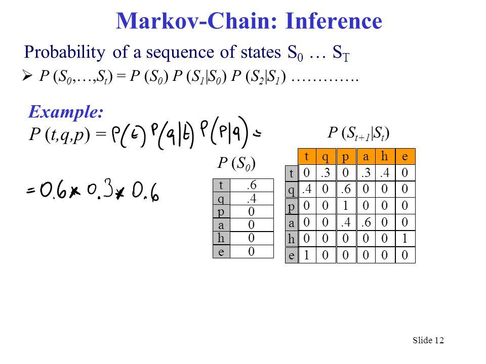 Slide 12 Markov-Chain: Inference Probability of a sequence of states S 0 … S T Example: t q.6.4 p a h e 0 0 0 0 t tqp q p 0.30.40.6 001 a h e 00.4 000