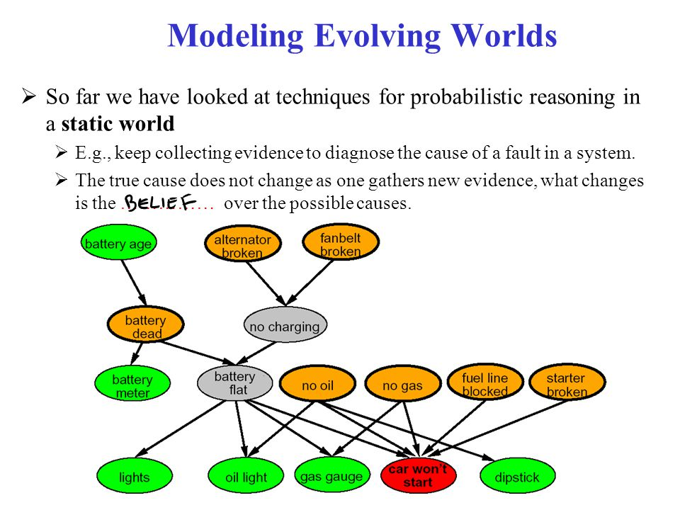 Modeling Evolving Worlds  So far we have looked at techniques for probabilistic reasoning in a static world  E.g., keep collecting evidence to diagn