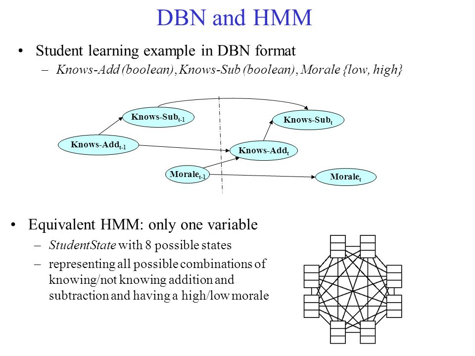 DBN and HMM Student learning example in DBN format –Knows-Add (boolean), Knows-Sub (boolean), Morale {low, high} Knows-Sub t-1 Knows-Add t-1 Morale t-