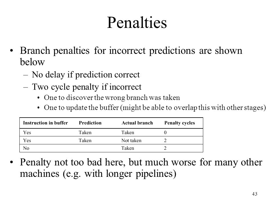 43 Penalties Branch penalties for incorrect predictions are shown below –No delay if prediction correct –Two cycle penalty if incorrect One to discover the wrong branch was taken One to update the buffer (might be able to overlap this with other stages) Penalty not too bad here, but much worse for many other machines (e.g.