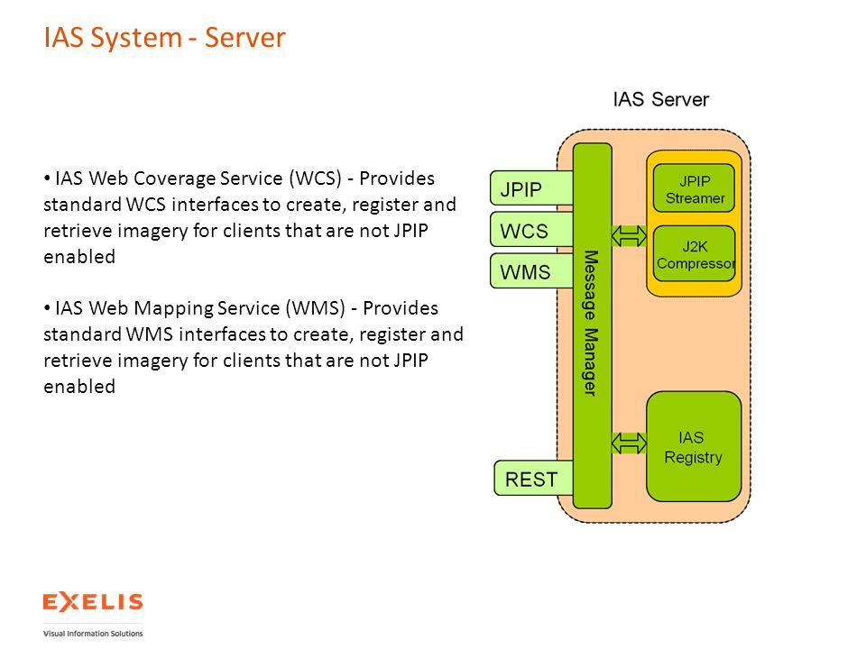 IAS System - Server IAS Web Coverage Service (WCS) - Provides standard WCS interfaces to create, register and retrieve imagery for clients that are no