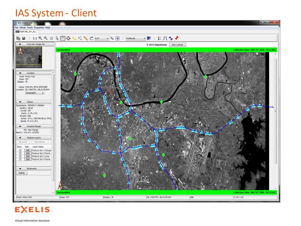 IAS System - Client