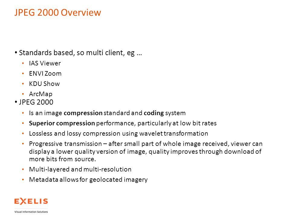 JPEG 2000 Compression Example: 8-bit RGB Colour Photo Raw Image: 28701 cols x 13053 rows x 3 bands x 8-bit 1072 MB original file size
