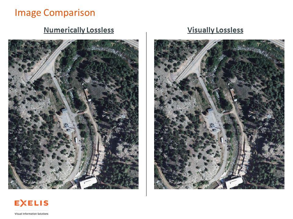 Image Comparison Visually LosslessNumerically Lossless