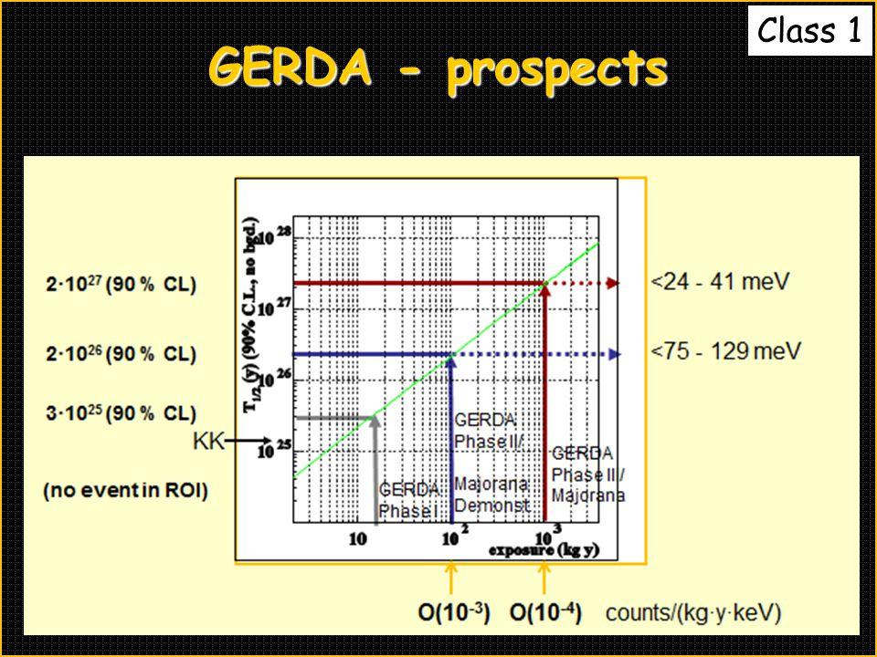 GERDA - prospects Class 1