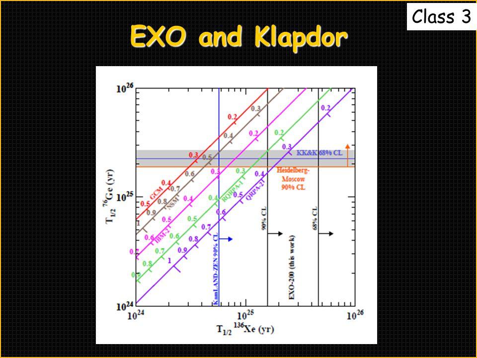 EXO and Klapdor Class 3
