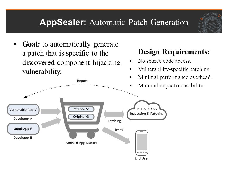 Conclusion We developed a technique to automatically generate patch for Android applications with component hijacking vulnerability.
