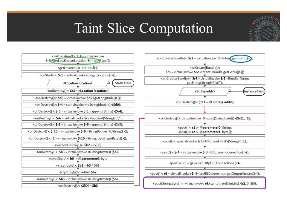 Taint Slice Computation