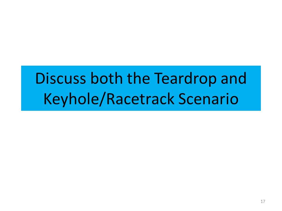 Discuss both the Teardrop and Keyhole/Racetrack Scenario 17