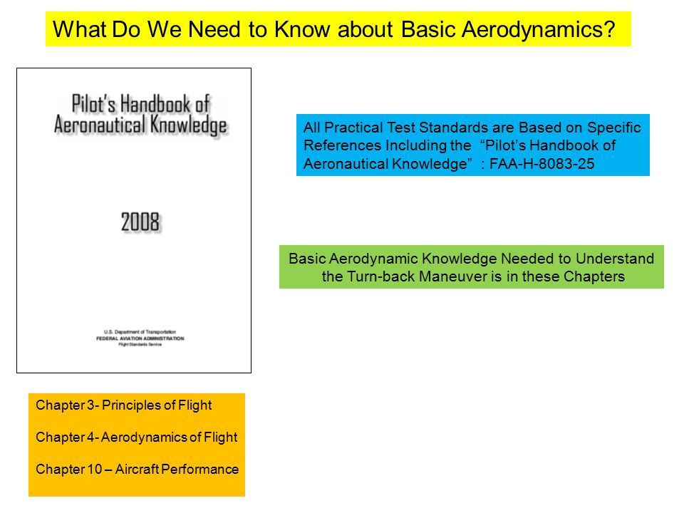 Chapter 3- Principles of Flight Chapter 4- Aerodynamics of Flight Chapter 10 – Aircraft Performance Basic Aerodynamic Knowledge Needed to Understand t