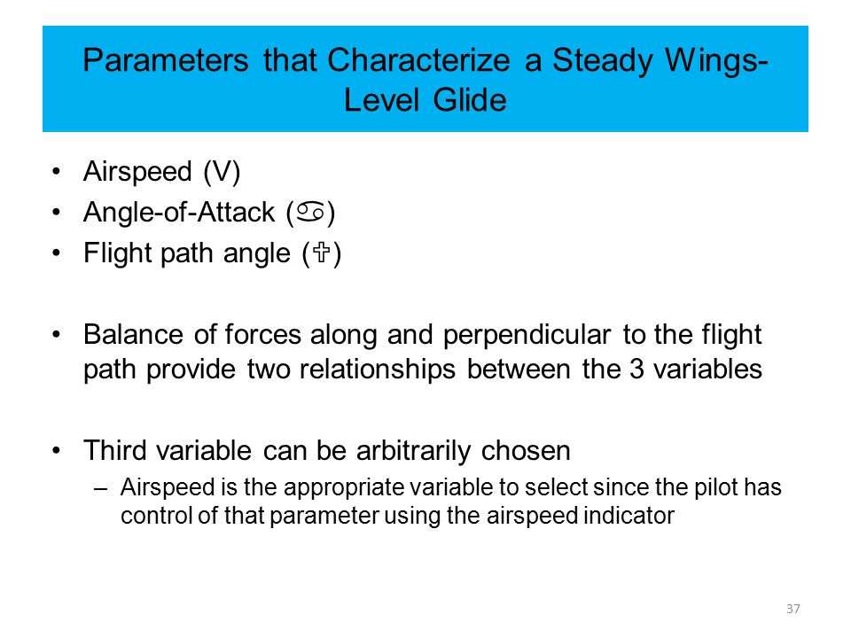 Parameters that Characterize a Steady Wings- Level Glide Airspeed (V) Angle-of-Attack (  ) Flight path angle (  ) Balance of forces along and perpen
