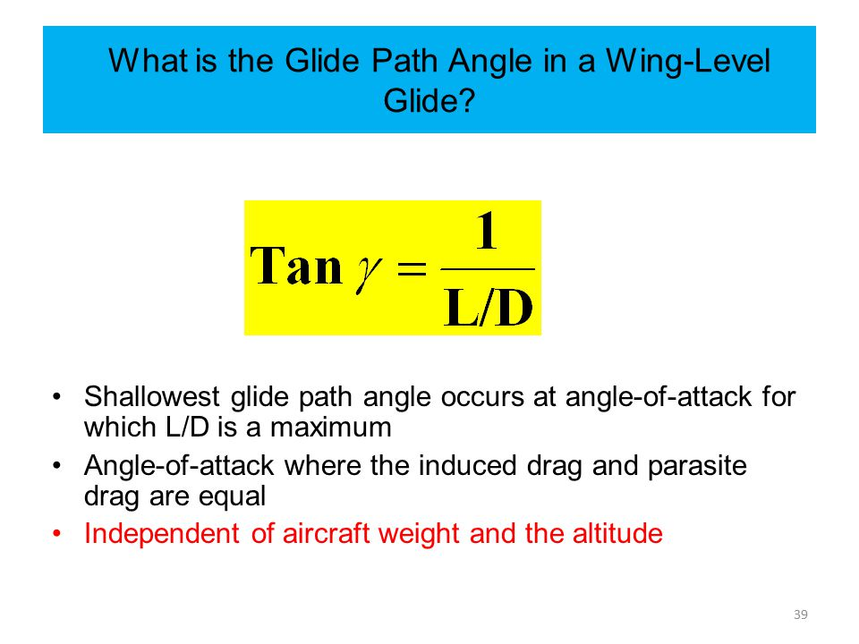 What is the Glide Path Angle in a Wing-Level Glide? Shallowest glide path angle occurs at angle-of-attack for which L/D is a maximum Angle-of-attack w