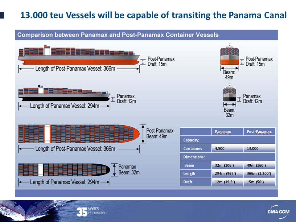 13.000 teu Vessels will be capable of transiting the Panama Canal