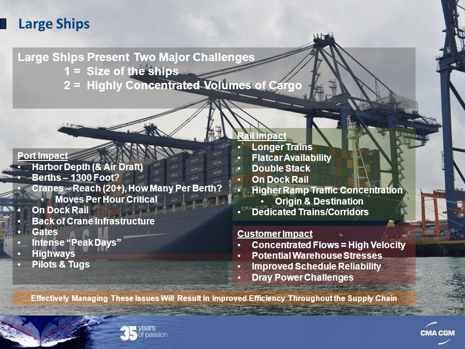 Large Ships Port Impact Harbor Depth (& Air Draft) Berths – 1300 Foot? Cranes – Reach (20+), How Many Per Berth? Moves Per Hour Critical On Dock Rail