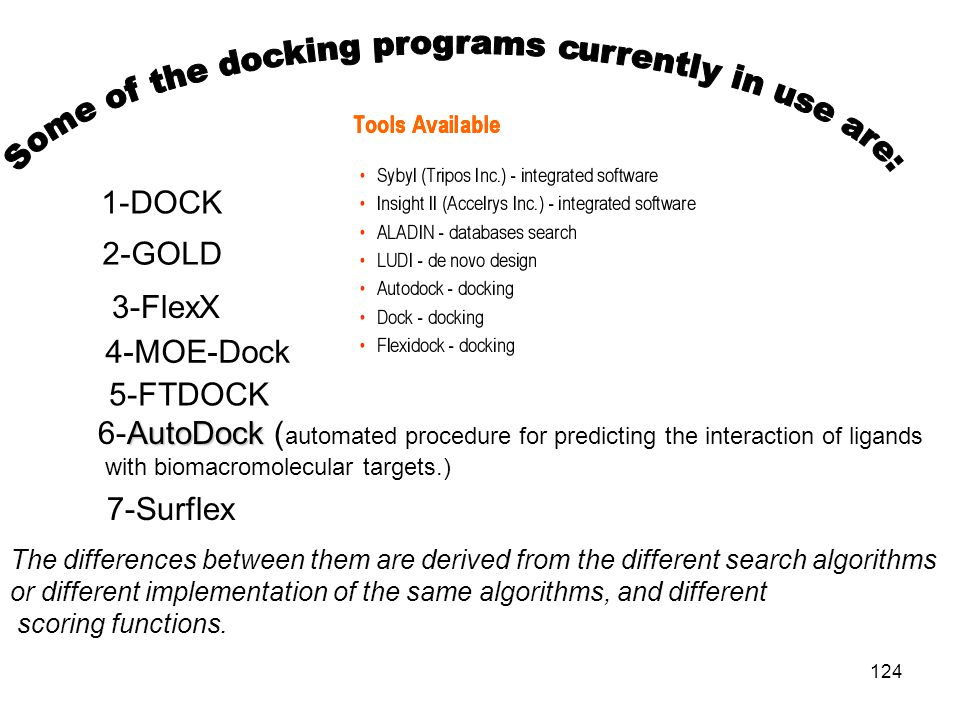 1-DOCK 2-GOLD AutoDock 6-AutoDock ( automated procedure for predicting the interaction of ligands with biomacromolecular targets.) 7-Surflex 4-MOE-Doc