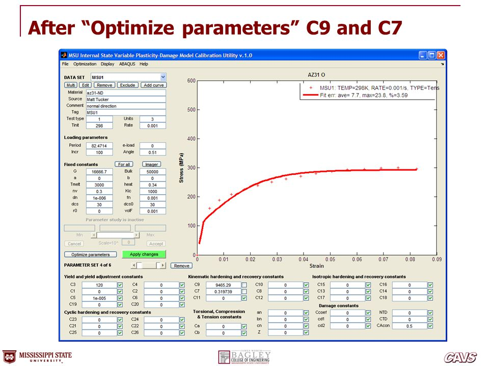 """After """"Optimize parameters"""" C9 and C7"""