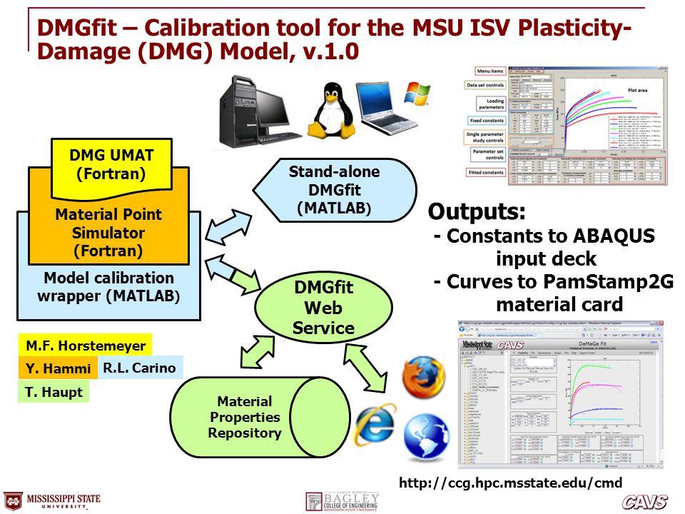 DMGfit – Calibration tool for the MSU ISV Plasticity- Damage (DMG) Model, v.1.0 DMGfit Web Service Material Properties Repository http://ccg.hpc.mssta