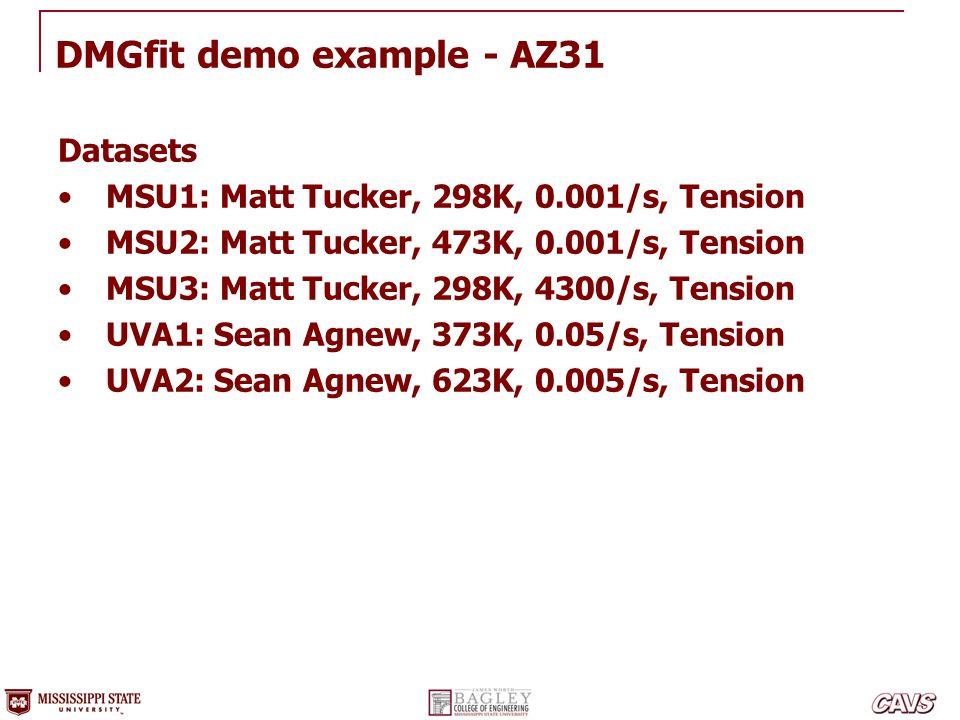DMGfit demo example - AZ31 Datasets MSU1: Matt Tucker, 298K, 0.001/s, Tension MSU2: Matt Tucker, 473K, 0.001/s, Tension MSU3: Matt Tucker, 298K, 4300/