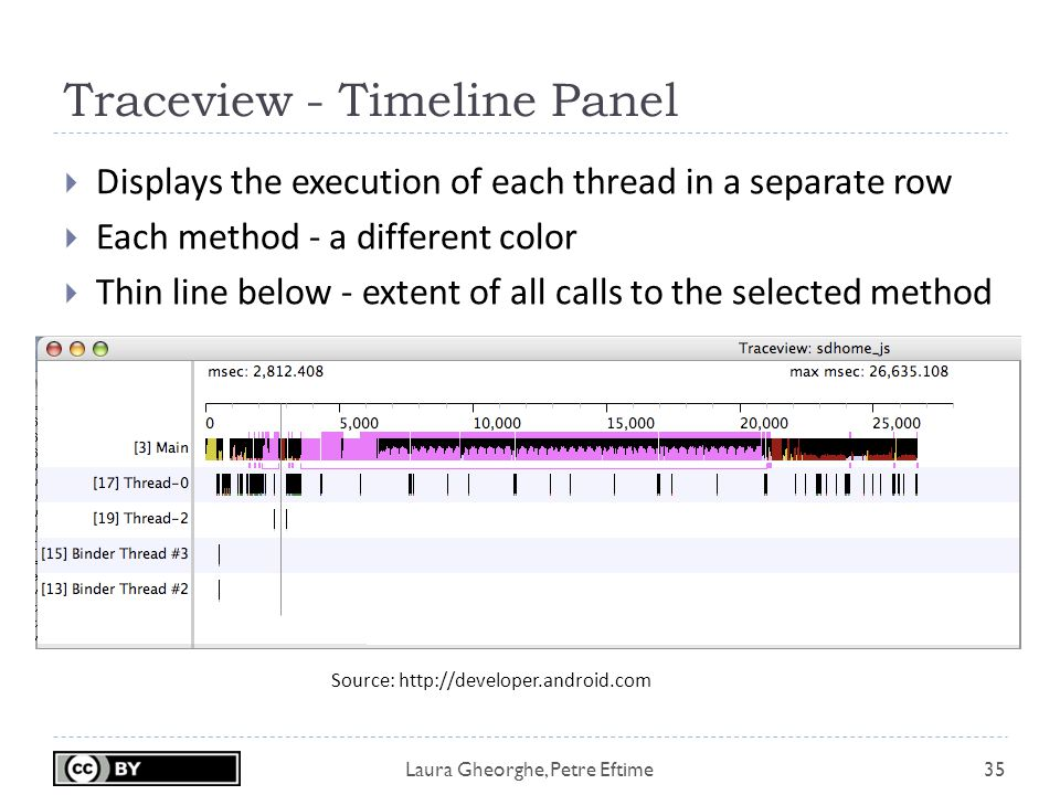 Laura Gheorghe, Petre Eftime Traceview - Timeline Panel 35  Displays the execution of each thread in a separate row  Each method - a different color  Thin line below - extent of all calls to the selected method Source: http://developer.android.com