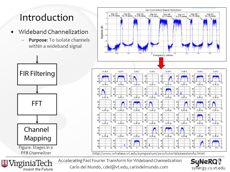 synergy.cs.vt.edu Introduction Wideband Channelization –Purpose: To isolate channels within a wideband signal Carlo del Mundo, cdel@vt.edu, carlodelmundo.com Accelerating Fast Fourier Transform for Wideband Channelization Figure: Stages in a PFB Channelizer http://www.wireless.vt.edu/symposium/2012/tutorials/sessionA2.html