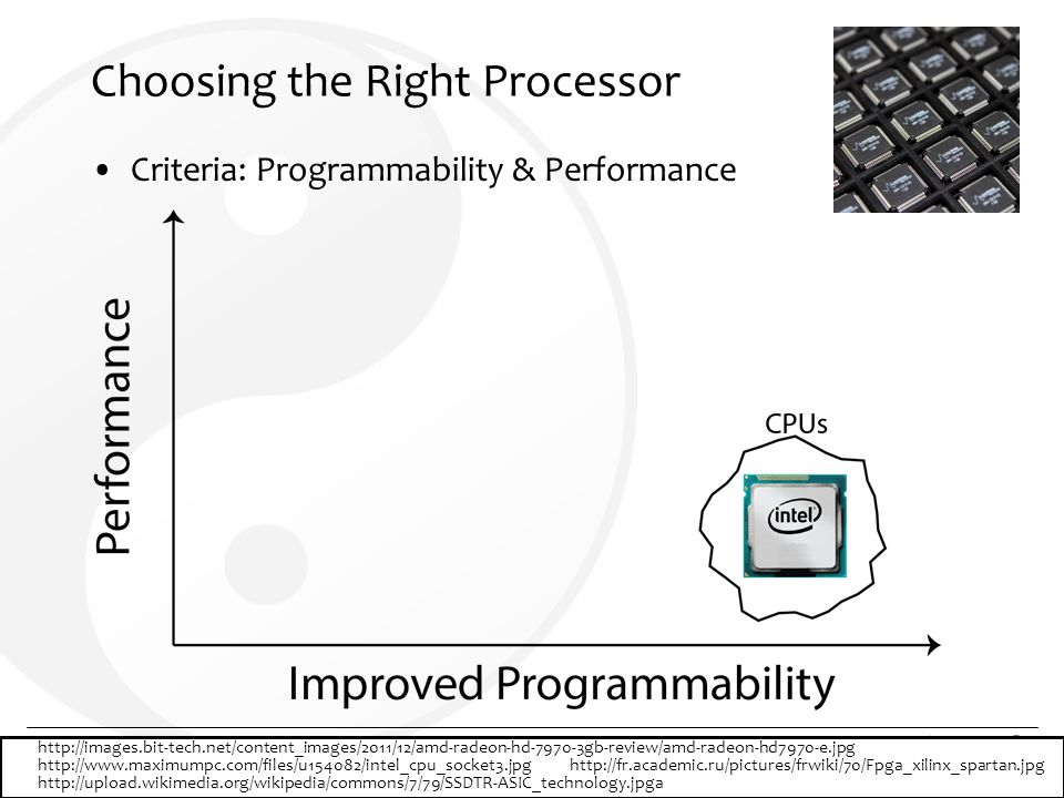 synergy.cs.vt.edu Choosing the Right Processor Criteria: Programmability & Performance Carlo del Mundo, cdel@vt.edu, carlodelmundo.com http://upload.wikimedia.org/wikipedia/commons/7/79/SSDTR-ASIC_technology.jpga http://www.maximumpc.com/files/u154082/intel_cpu_socket3.jpghttp://fr.academic.ru/pictures/frwiki/70/Fpga_xilinx_spartan.jpg http://images.bit-tech.net/content_images/2011/12/amd-radeon-hd-7970-3gb-review/amd-radeon-hd7970-e.jpg http://upload.wikimedia.org/wikipedia/commons/7/79/SSDTR-ASIC_technology.jpga http://www.maximumpc.com/files/u154082/intel_cpu_socket3.jpghttp://fr.academic.ru/pictures/frwiki/70/Fpga_xilinx_spartan.jpg http://images.bit-tech.net/content_images/2011/12/amd-radeon-hd-7970-3gb-review/amd-radeon-hd7970-e.jpg