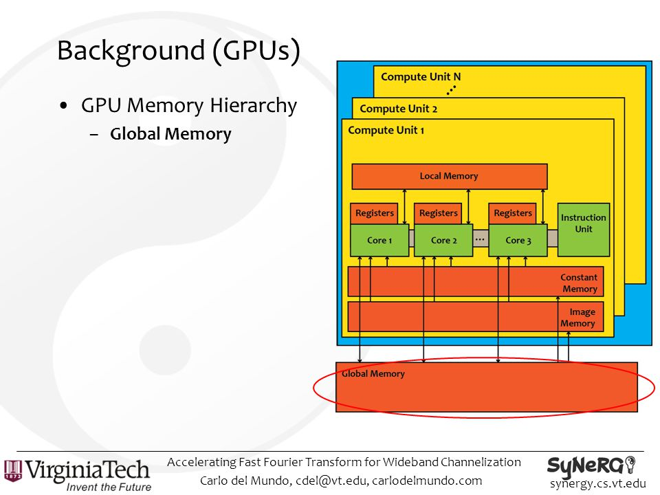 synergy.cs.vt.edu Background (GPUs) GPU Memory Hierarchy –Global Memory Carlo del Mundo, cdel@vt.edu, carlodelmundo.com Accelerating Fast Fourier Transform for Wideband Channelization