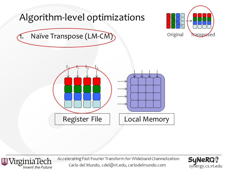 synergy.cs.vt.edu 1.Naïve Transpose (LM-CM) Algorithm-level optimizations Carlo del Mundo, cdel@vt.edu, carlodelmundo.com Accelerating Fast Fourier Transform for Wideband Channelization Local Memory t0t0 t1t1 t2t2 t3t3 OriginalTransposed Register File