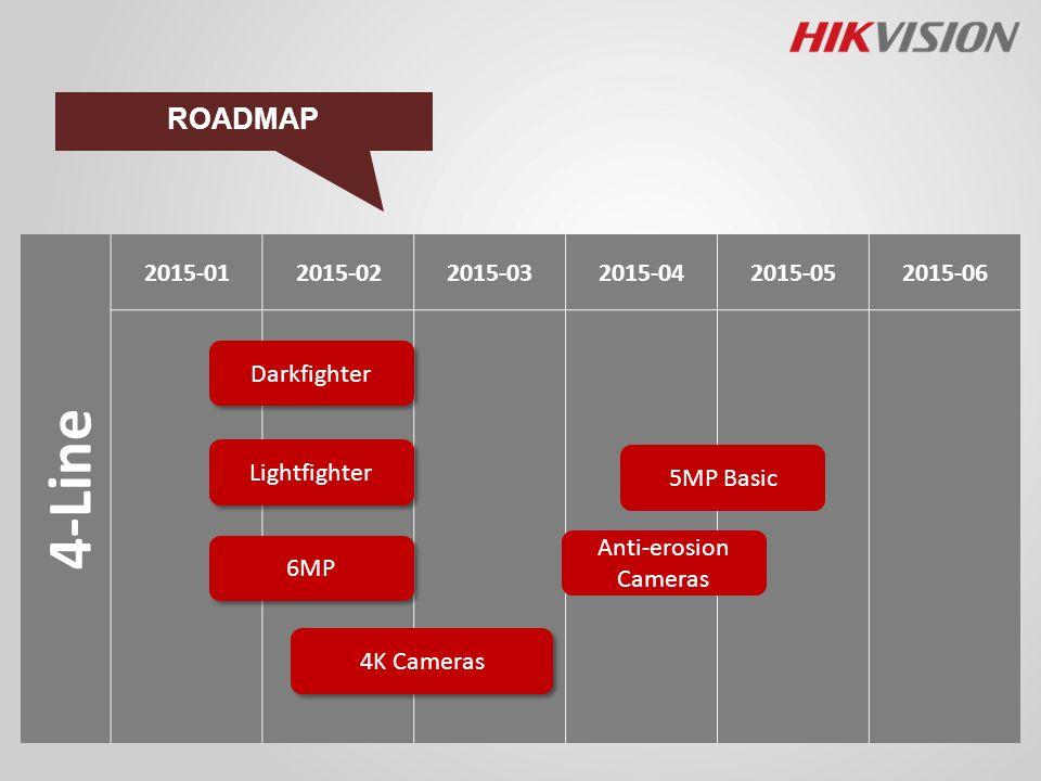 ROADMAP 4-Line 2015-012015-022015-032015-042015-052015-06 Darkfighter 5MP Basic Lightfighter 6MP 4K Cameras Anti-erosion Cameras