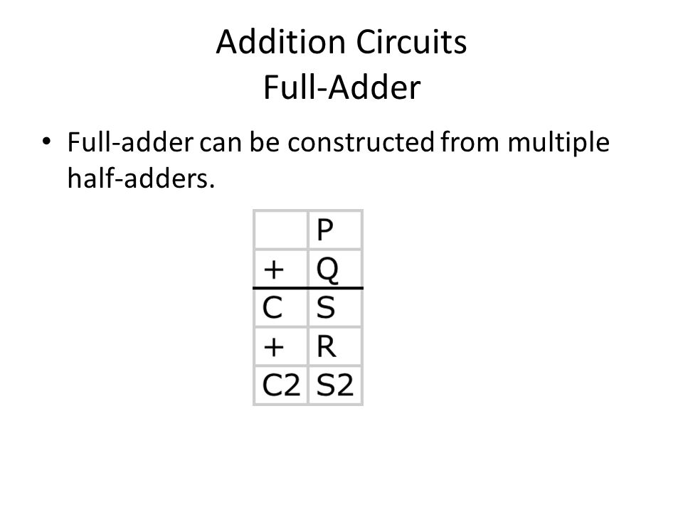 Addition Circuits Full-Adder Full-adder can be constructed from multiple half-adders.