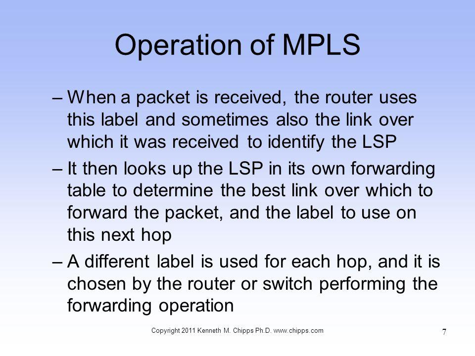 LDP Traffic Capture File Copyright 2011 Kenneth M. Chipps Ph.D. www.chipps.com 18