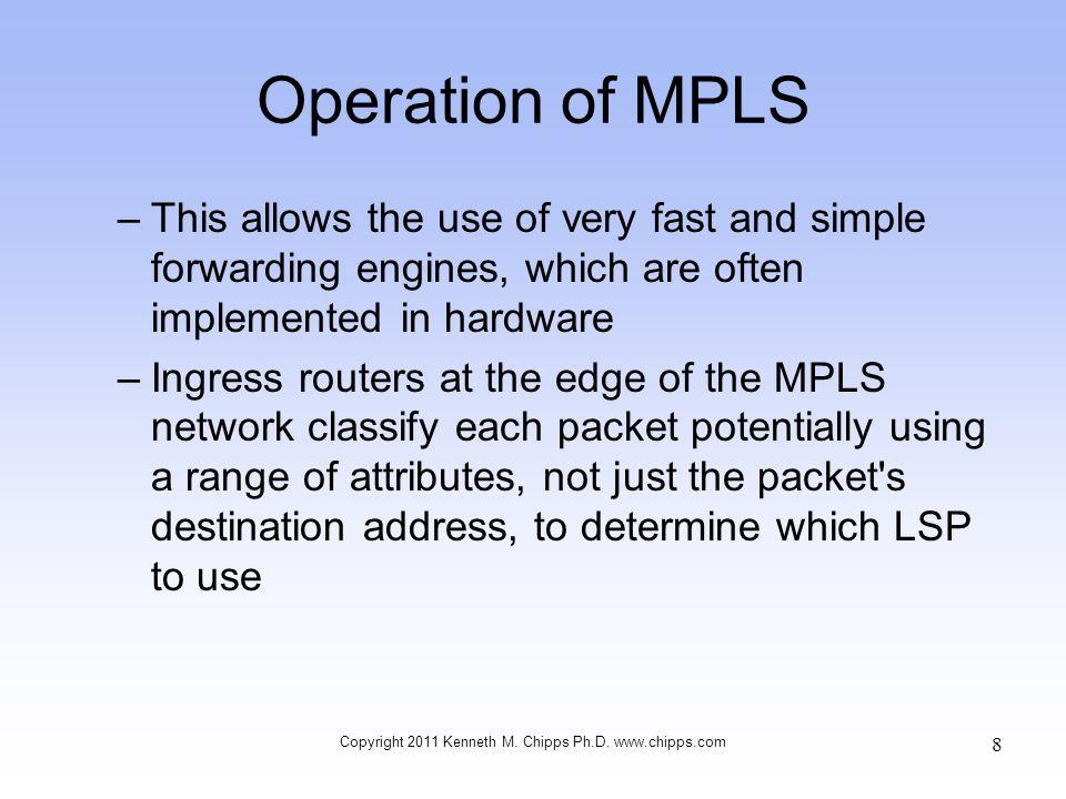 RSVP Capture File Copyright 2011 Kenneth M. Chipps Ph.D. www.chipps.com 49