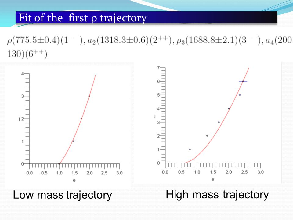 Fit of the first  trajectory Low mass trajectory High mass trajectory