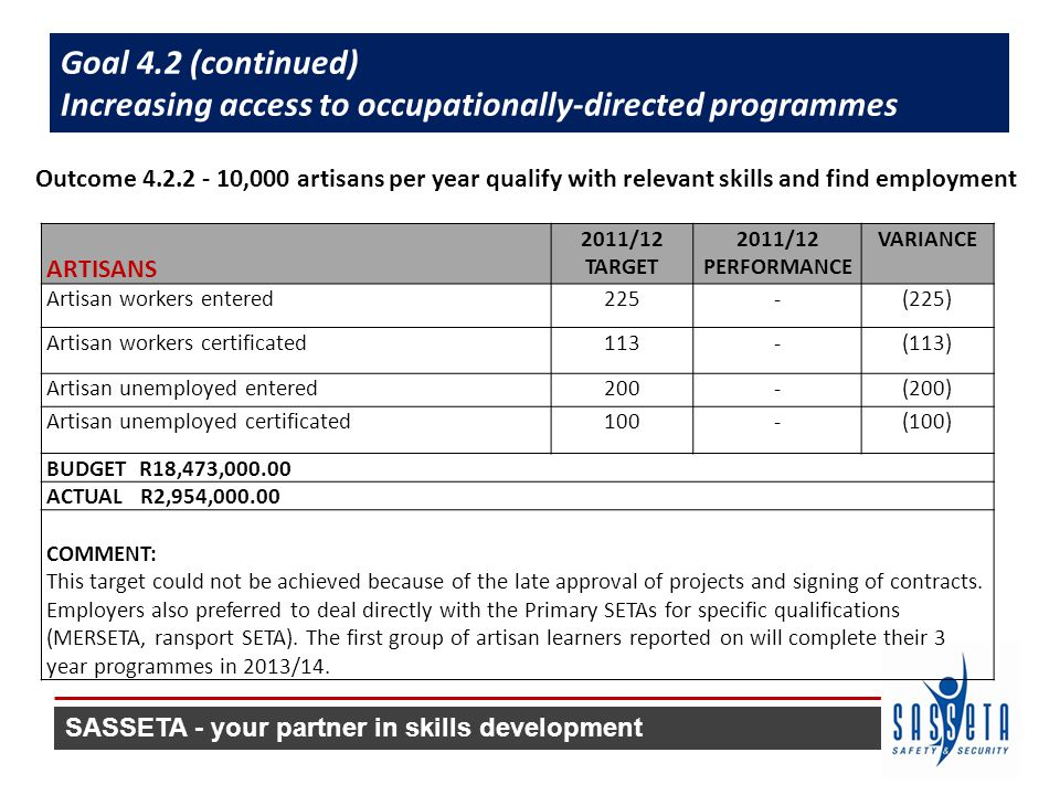 Outcome 4.2.2 - 10,000 artisans per year qualify with relevant skills and find employment Goal 4.2 (continued) Increasing access to occupationally-dir