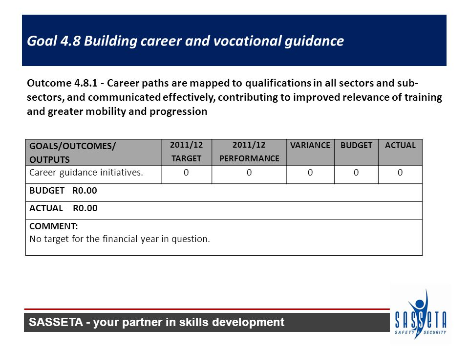 Outcome 4.8.1 - Career paths are mapped to qualifications in all sectors and sub- sectors, and communicated effectively, contributing to improved relevance of training and greater mobility and progression Goal 4.8 Building career and vocational guidance GOALS/OUTCOMES/ 2011/12 VARIANCEBUDGETACTUAL OUTPUTS TARGETPERFORMANCE Career guidance initiatives.00000 BUDGET R0.00 ACTUAL R0.00 COMMENT: No target for the financial year in question.