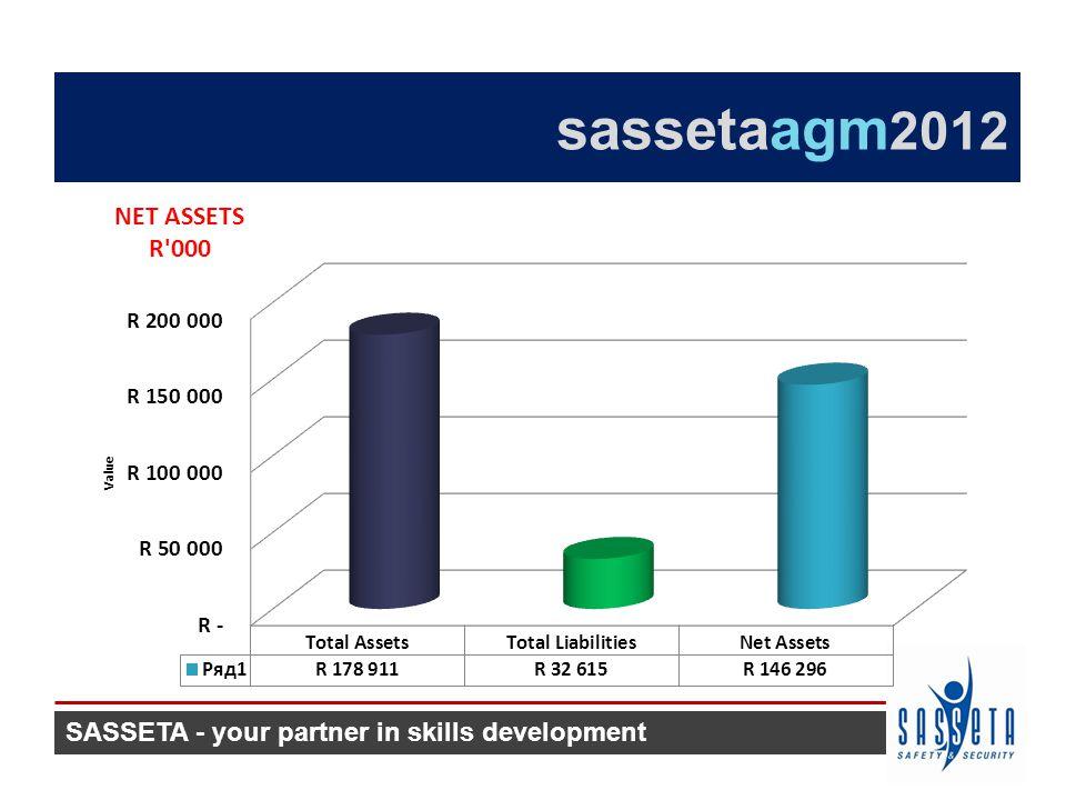 SASSETA - your partner in skills development sassetaagm 2012