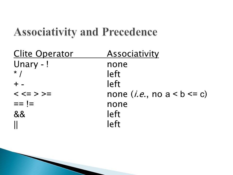 Clite OperatorAssociativity Unary - .