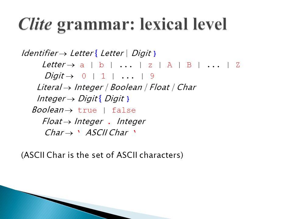 Identifier  Letter { Letter | Digit } Letter  a | b |...