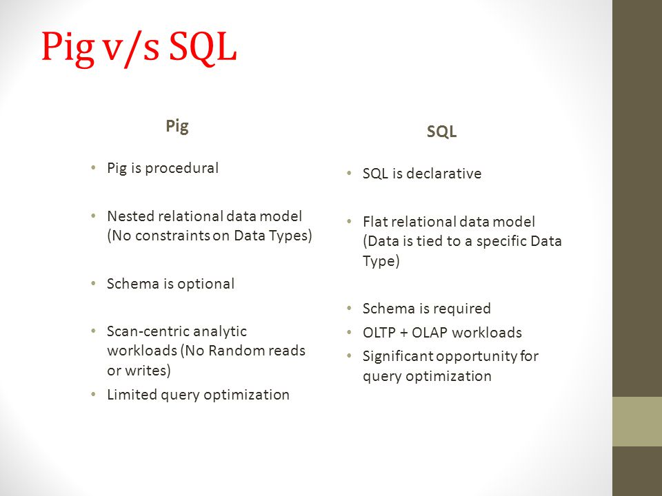 Pig procedural v/s SQL declarative PIG Users = load users as (name, age, ipaddr); Clicks = load clicks as (user, url, value); ValuableClicks = filter Clicks by value > 0; UserClicks = join Users by name, ValuableClicks by user; Geoinfo = load geoinfo as (ipaddr, dma); UserGeo = join UserClicks by ipaddr, Geoinfo by ipaddr; ByDMA = group UserGeo by dma; ValuableClicksPerDMA = foreach ByDMA generate group, COUNT(UserGeo); store ValuableClicksPerDMA into ValuableClicksPerDMA ; SQL insert into ValuableClicksPerDMA select dma, count(*) from geoinfo join ( select name, ipaddr from users join clicks on (users.name = clicks.user) where value > 0; ) using ipaddr group by dma;