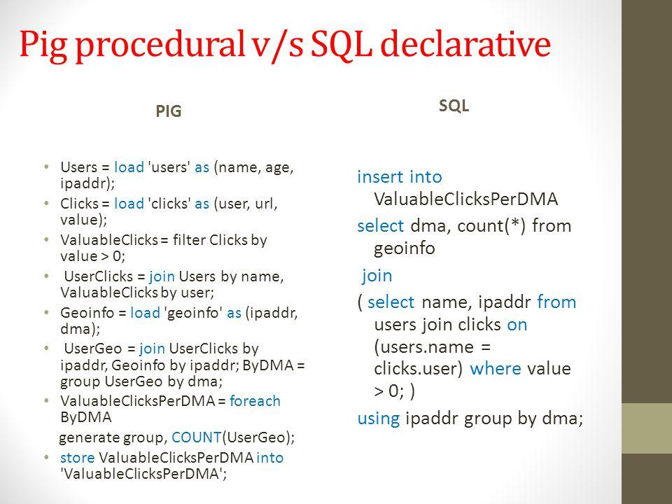 Pig procedural v/s SQL declarative PIG Users = load 'users' as (name, age, ipaddr); Clicks = load 'clicks' as (user, url, value); ValuableClicks = fil