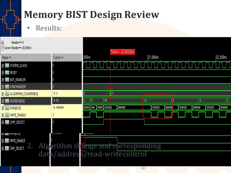 Robust Low Power VLSI Memory BIST Design Review Results: 1.Synchronization & address/data/control signal generation.